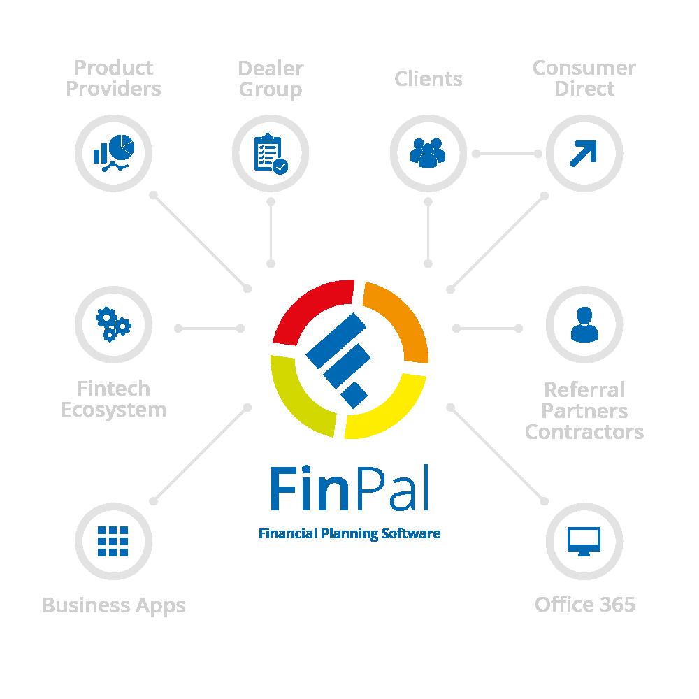 Fin365 - Fintech Ecosystem