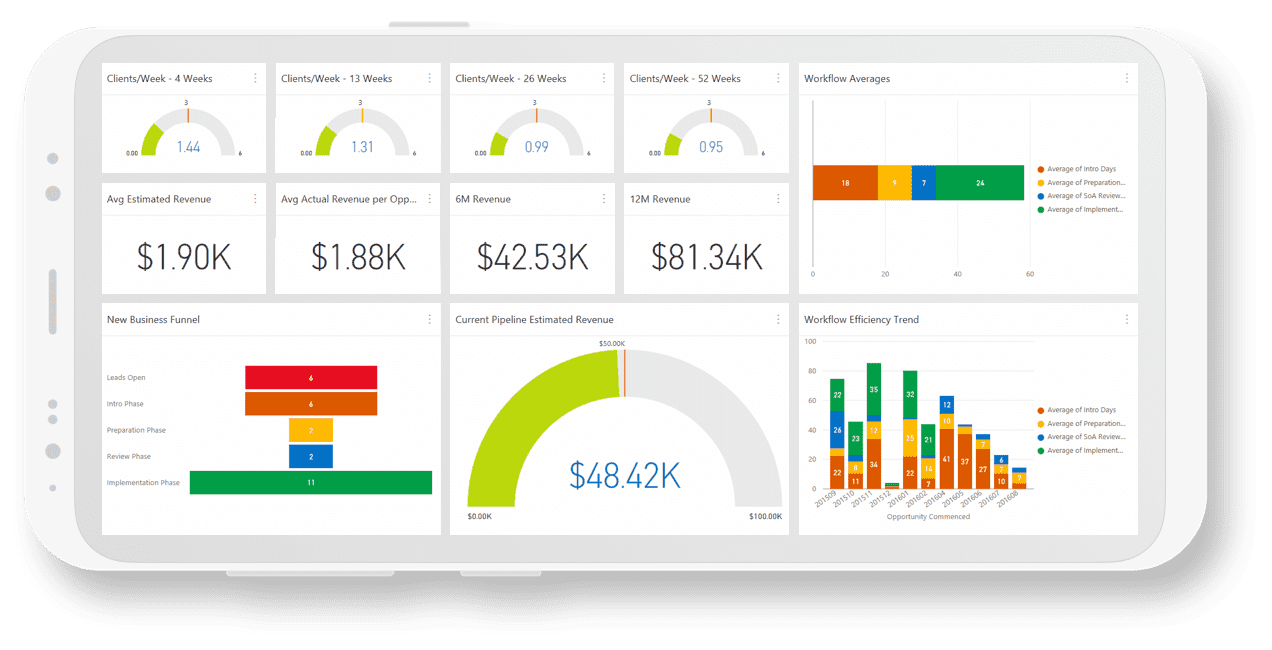 Fin365 - A financial planning management solution