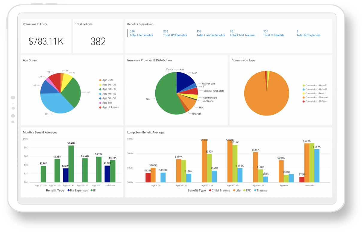 Fin365 - Business Intelligence Microsoft's Dynamics CRM and Power BI